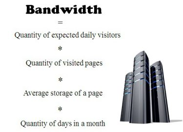 Unlimited Bandwidth Also Referred To As Unmetered Are Really Just Marketing Jargon Used Promote Business Does In Fact Come With