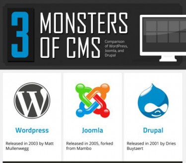 Screenshot CMS Comparison Infographic Header
